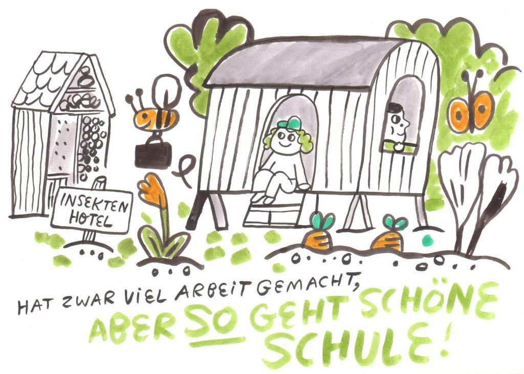 Zeichnung grüne Schulhöfe